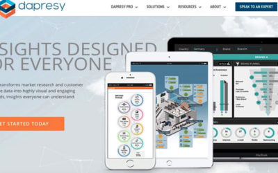 Dapresy Data Visualization – Total Design