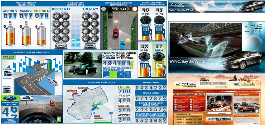 Ford Widgets Haris Cizmic - Creative Services from Detroit to Sarajevo